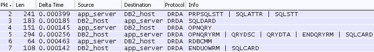 Drda_summary
