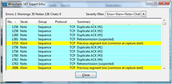 Tcp Spurious Retransmission Fix
